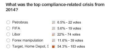 Top_Compliance_Crisis