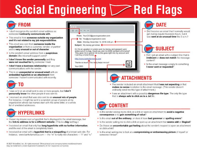 22 Social Engineering Red Flags  - file 26212286 - Online Job Offer Turns Would-Be Applicant into Unwitting Conspirator in Malware Attack