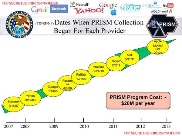 PRISM slide 5 resized 600