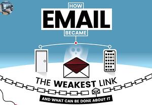5phish-email