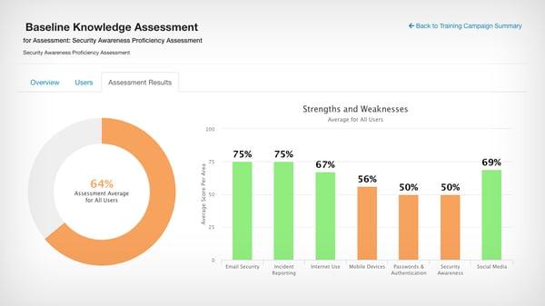 Baseline-Knowledge-Assessment-SAPA Header
