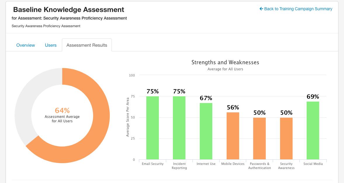 Baseline-Knowledge-Assessment-SAPA-1