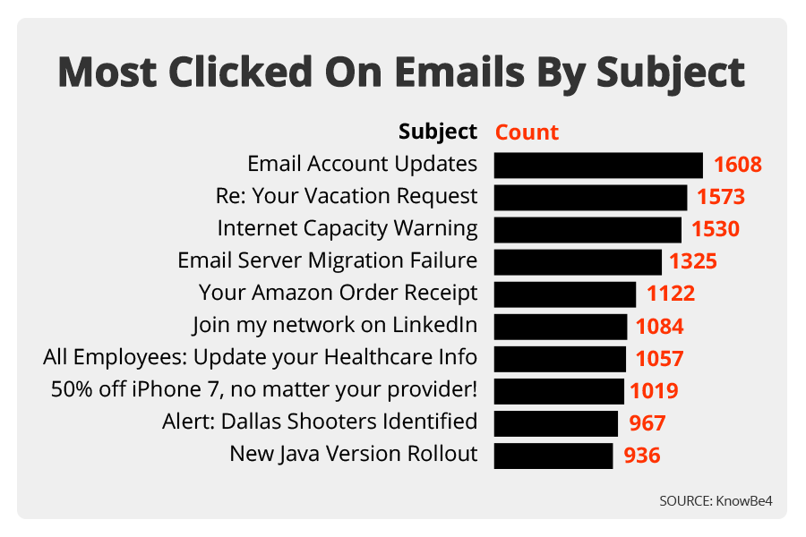 how to send spoof email