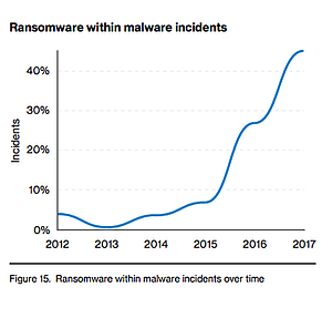 Fig_15_ransomware