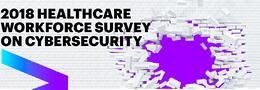 Accenture Cyber Security Survey: 18% of Health Employees Would Sell Confidential Data