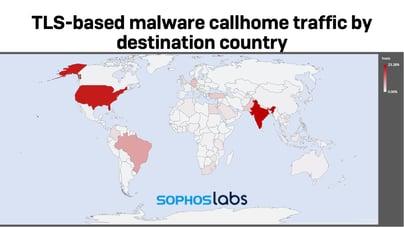 TLS-based-malware