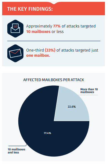 Mailbox_Targets.png