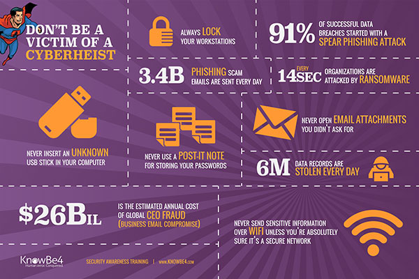 Cybercrime-Stats-Infographic
