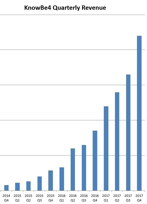 Q4_2017 graph