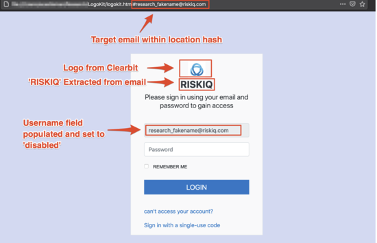 Risk IQ Example Phishing Kit