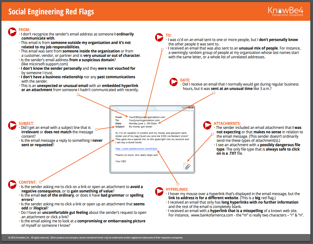 22 Social Engineering Red Flags