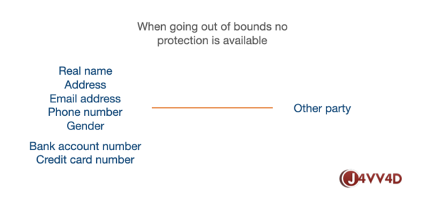 out of bounds no protection example