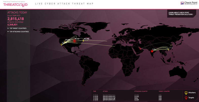 Check Point Cyber Attack Threat Map