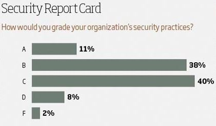 Security_report_card.jpg