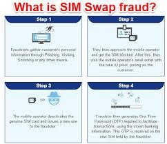 Sim_Swap_Scam