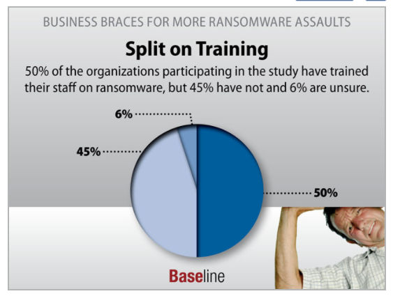Business Braces for More Ransomware Assaults