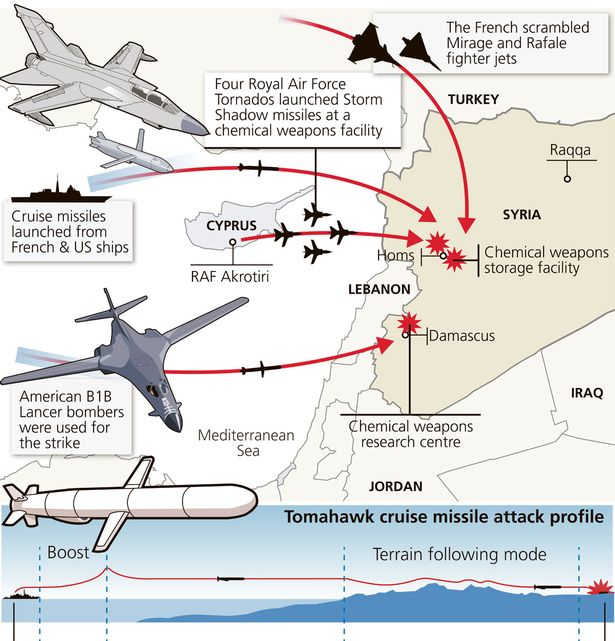 Syria-Bombing-map