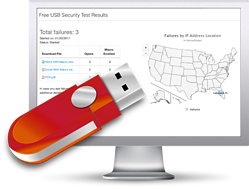 USB  - USB - Employees Don't Take USB Security Seriously, Putting Organizations at Risk