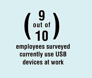 USB_at_work  - USB at work - Employees Don't Take USB Security Seriously, Putting Organizations at Risk