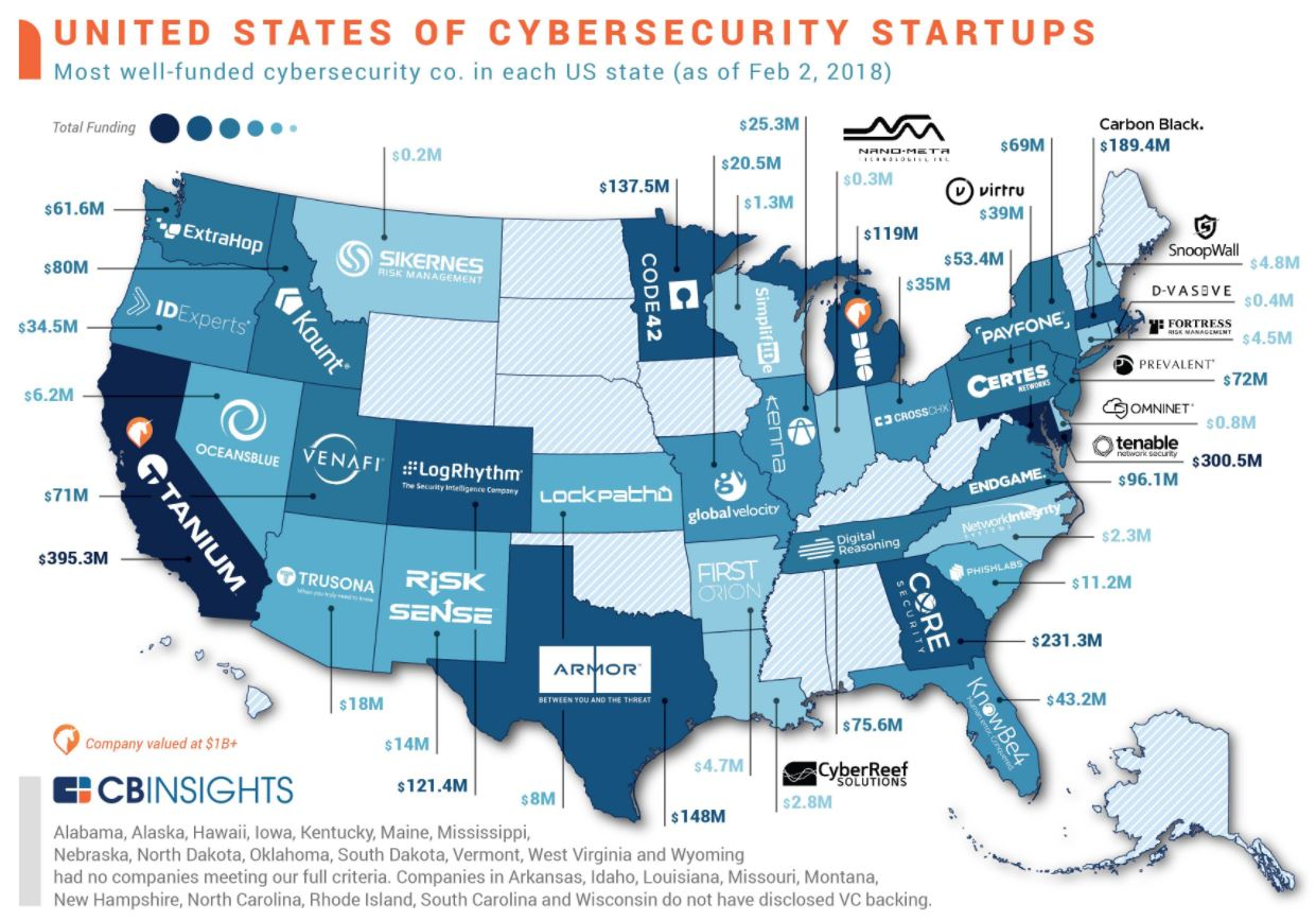 Best-Funded US Cyber Security Startups By State [InfoGraphic]