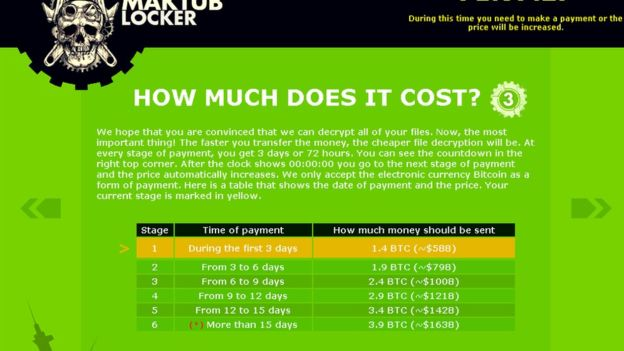 Maktub Locker Ransomware Payment Scale
