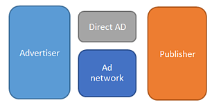 ads-network.png