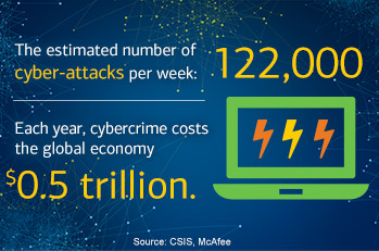 cost-of-cyber-attacks.jpg