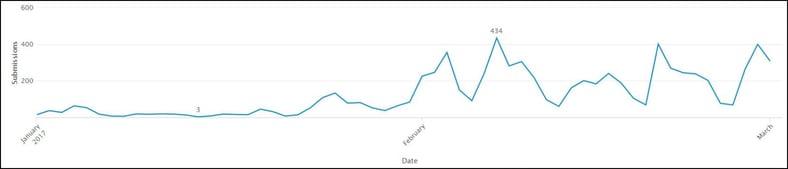 idr-chart.jpg