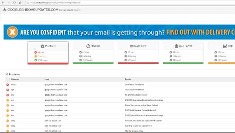 phishing-email-mxtoolbox-lookup