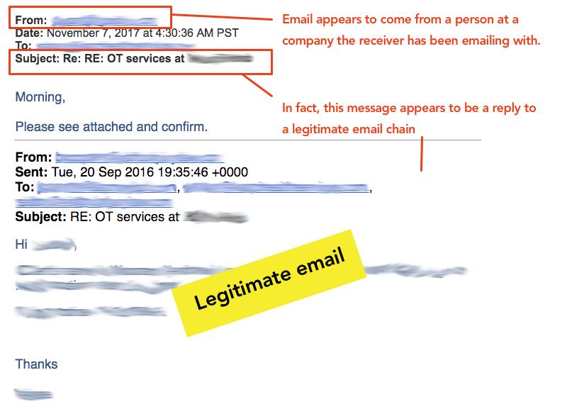 Ursnif Trojan Spear Phishing Email