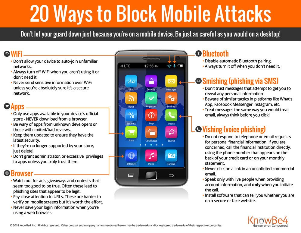 Infographic 20 Ways To Block Mobile Attacks
