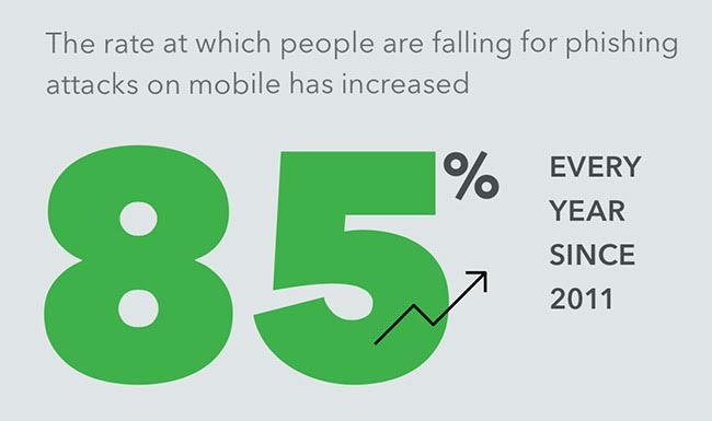 85_percent_Mobile
