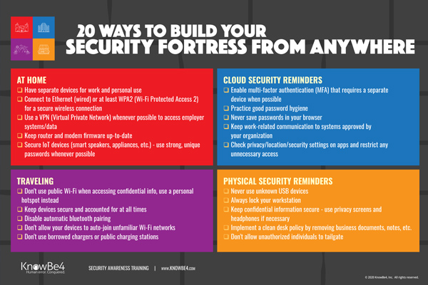 [INFOGRAPHIC] 20 Ways to Build Your Security Fortress From Anywhere