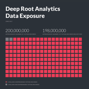 Deep_Root_198_Mil_Graphic
