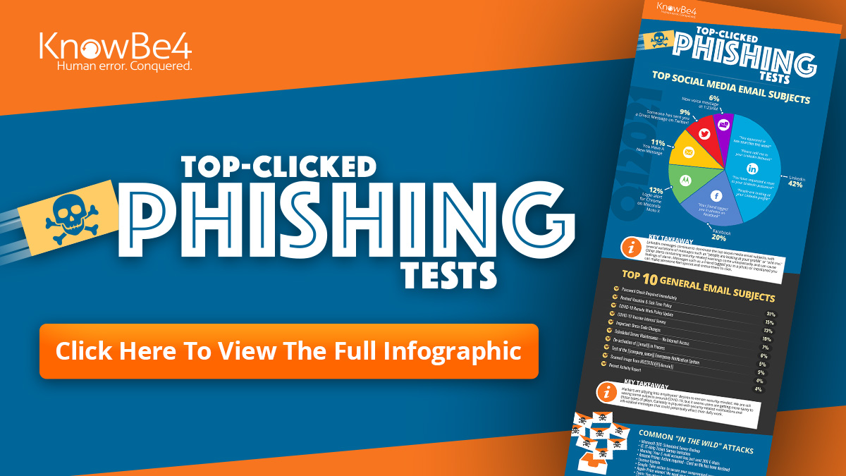 [INFOGRAPHIC] Q1 2021 Report Shows Users are More Savvy to COVID-19 Phishing Scams