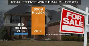 Real_Estate_CEO_FRAUD