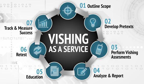 Vishing_as_a_service