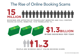 onlinebookingscams