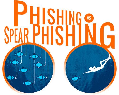 Phishingvsspearphishing