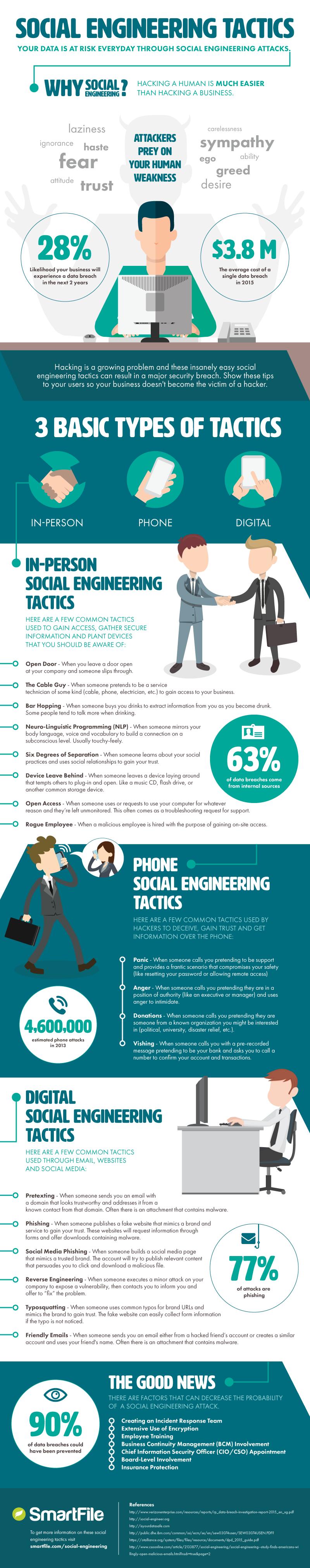 smartfile-social-engineering-infographic
